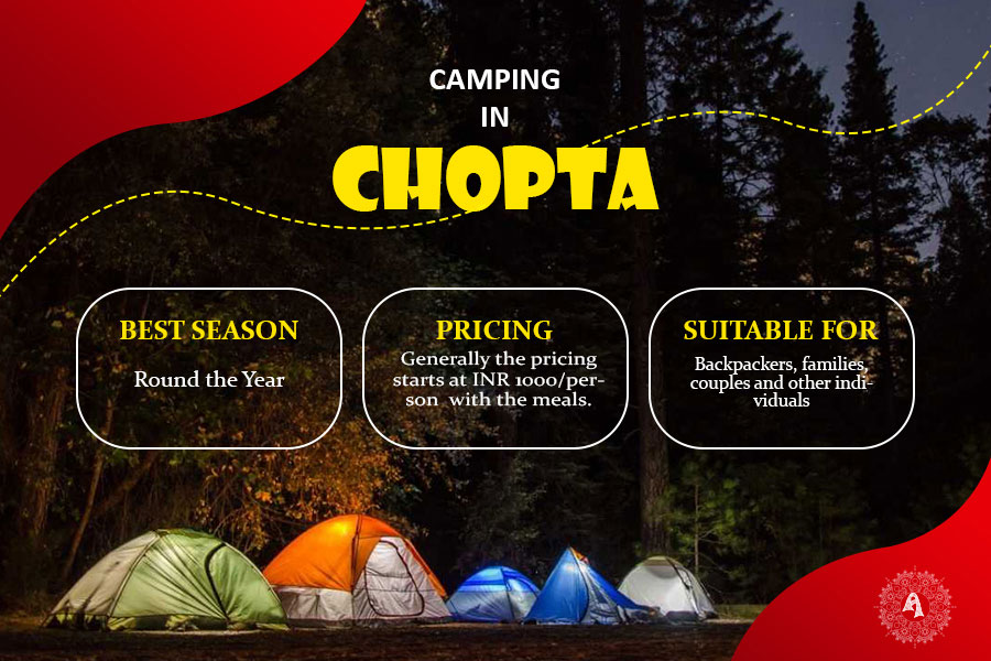 Infographic for camping in Chopta valley